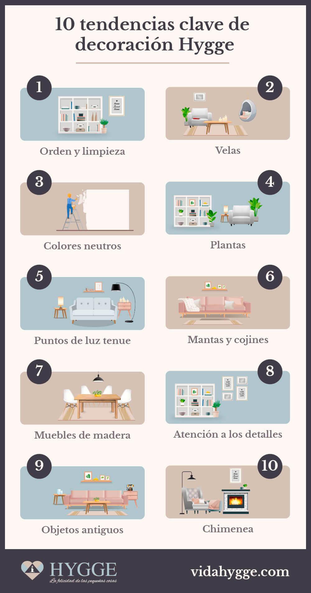 10 tendencias clave de decoración Hygge - infografía